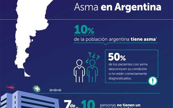 EL ASMA MAL TRATADA DESPIERTA UNA SEÑAL DE ALERTA EN ARGENTINA